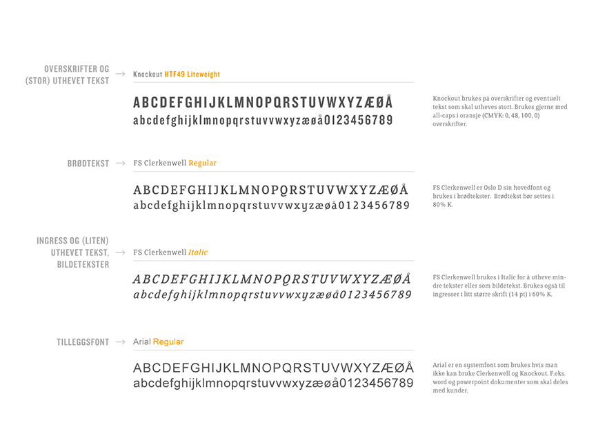 Oversikt typografi og fonter. Grafikk.
