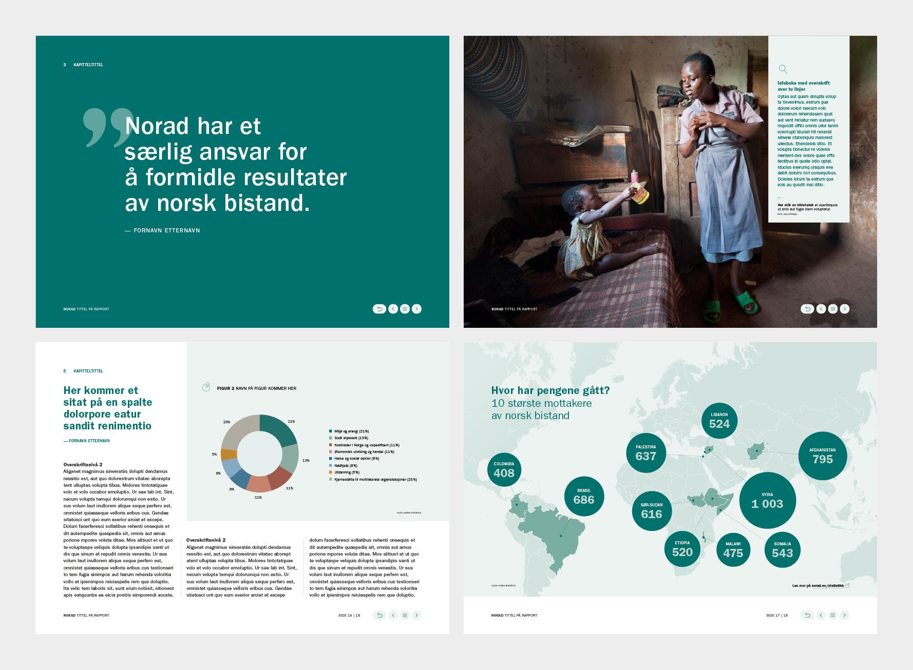 Norad rapport fire forskjellige sider